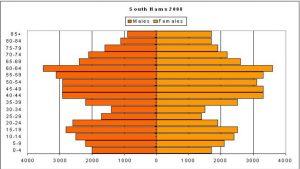 age south hams